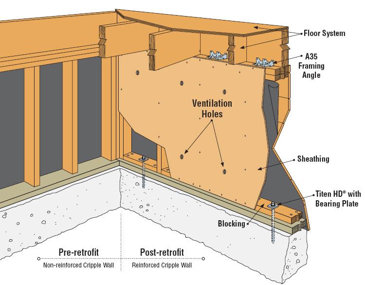 Top Earthquake Retrofit Contractor